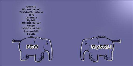 PDO против         MySQLi