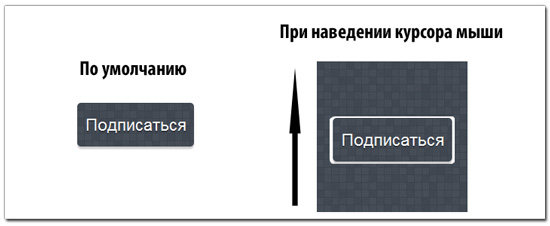 Сдвиг фонового изображения
