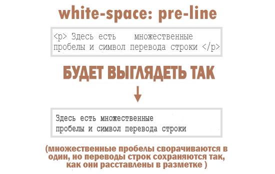 whitespace value:pre-line